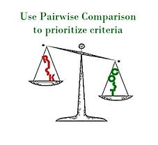 Example of AHP pairwise comparison