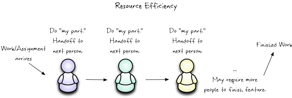 resource efficiency.jpg
