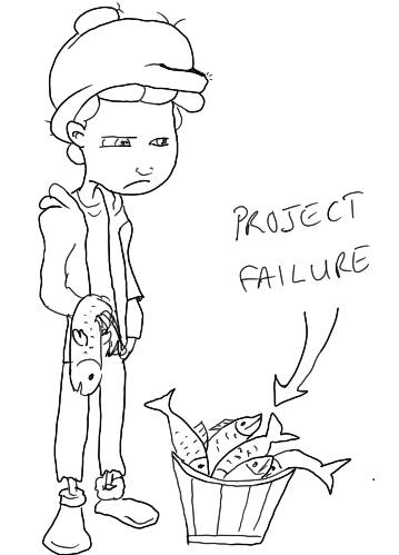 Project Failure - Failed Projects