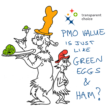PMO Value blog