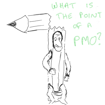 Point of a PMO is to deliver strategic value